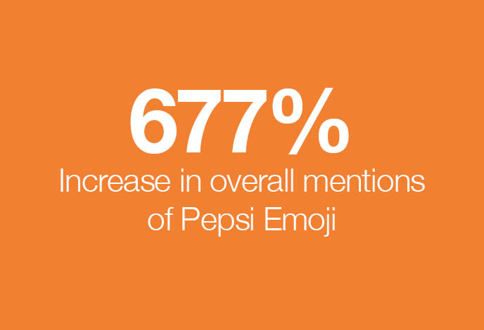 Pepsi Influencer Marketing Results